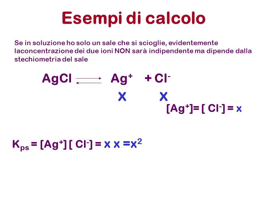 Esempi di calcolo x x AgCl Ag+ + Cl- [Ag+]= [ Cl-] = x